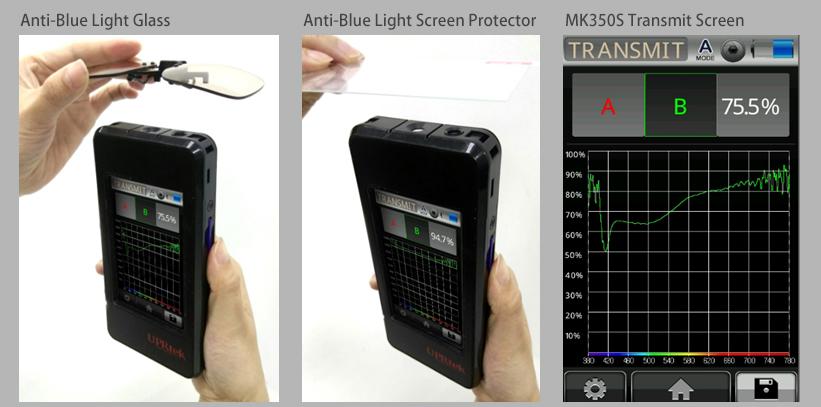 Anti-Blue Light Glass      Anti-Blue Light Screen Protector    MK350S Transmit Screen