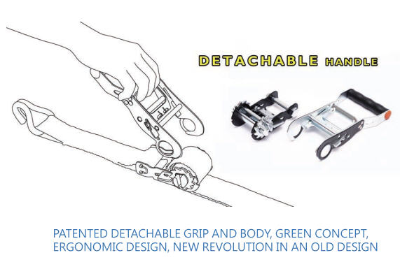 Patented detachable grip and body,green concept,ergonomic design, new revolution in an old design