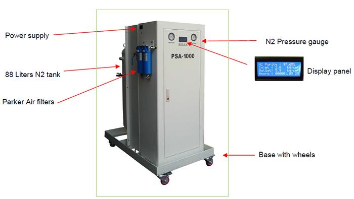 Psa Series Nitrogen Generator